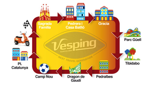 Vespa Tour Barcelona